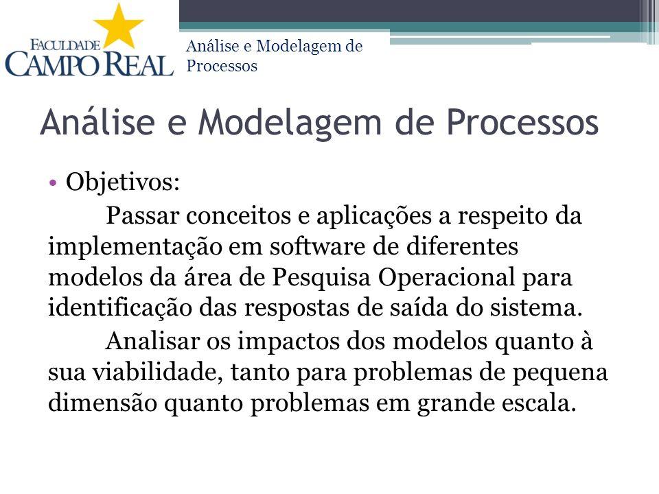 Análise e Modelagem de Processos Objetivos: Passar conceitos e aplicações a respeito da implementação em software de diferentes modelos da área de Pes