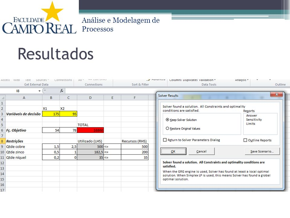 Análise e Modelagem de Processos Resultados