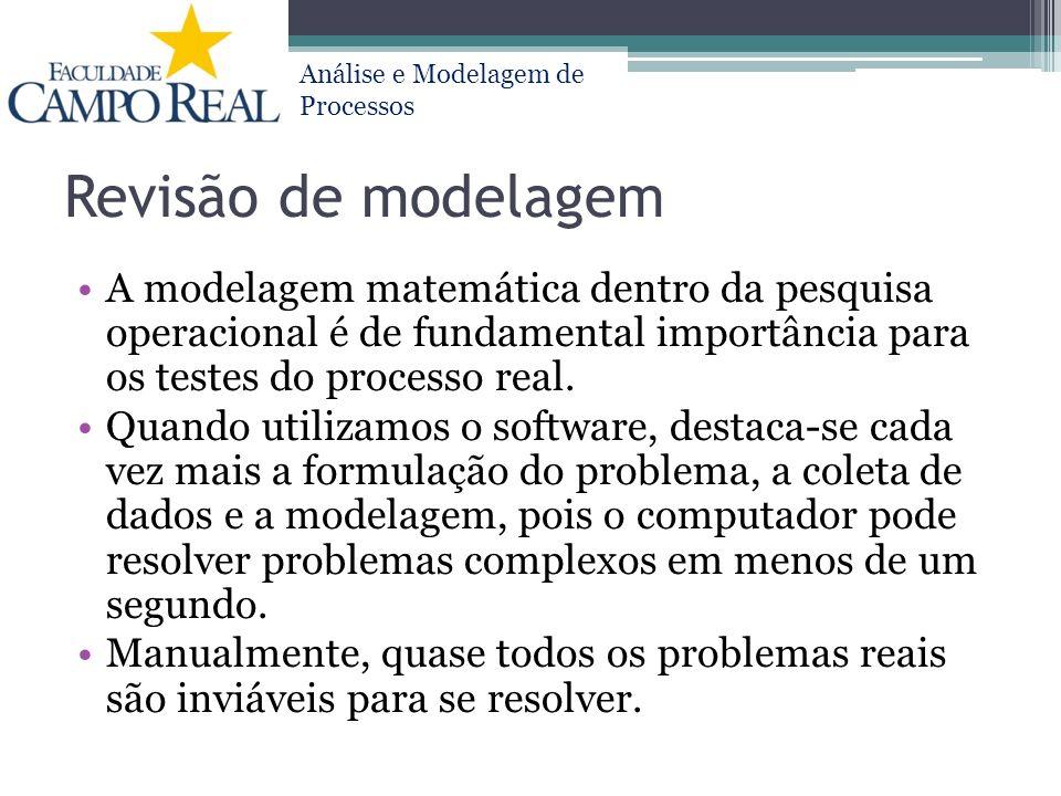 Análise e Modelagem de Processos Revisão de modelagem A modelagem matemática dentro da pesquisa operacional é de fundamental importância para os teste