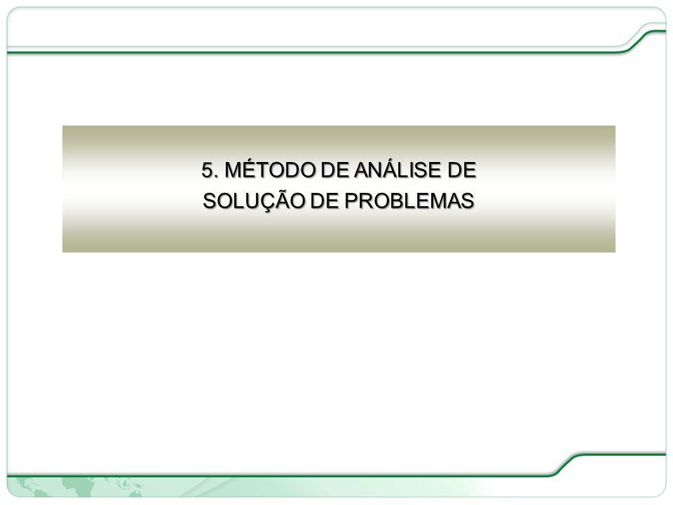 109 de 66 5. MÉTODO DE ANÁLISE DE SOLUÇÃO DE PROBLEMAS