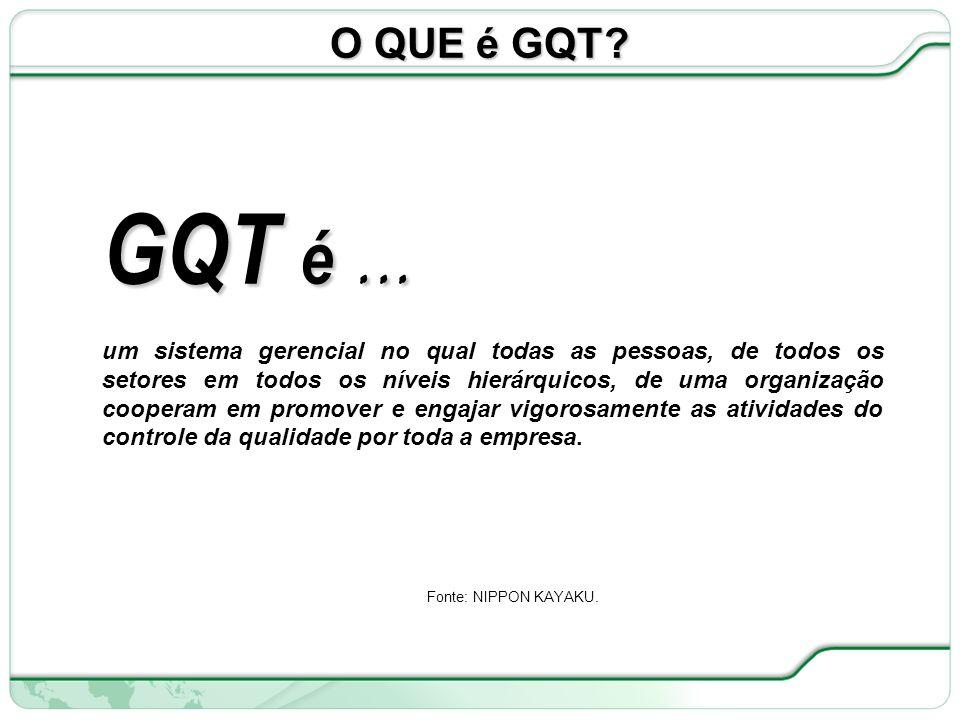 13 de 66 O QUE é GQT.Fonte: NIPPON KAYAKU. GQT é...