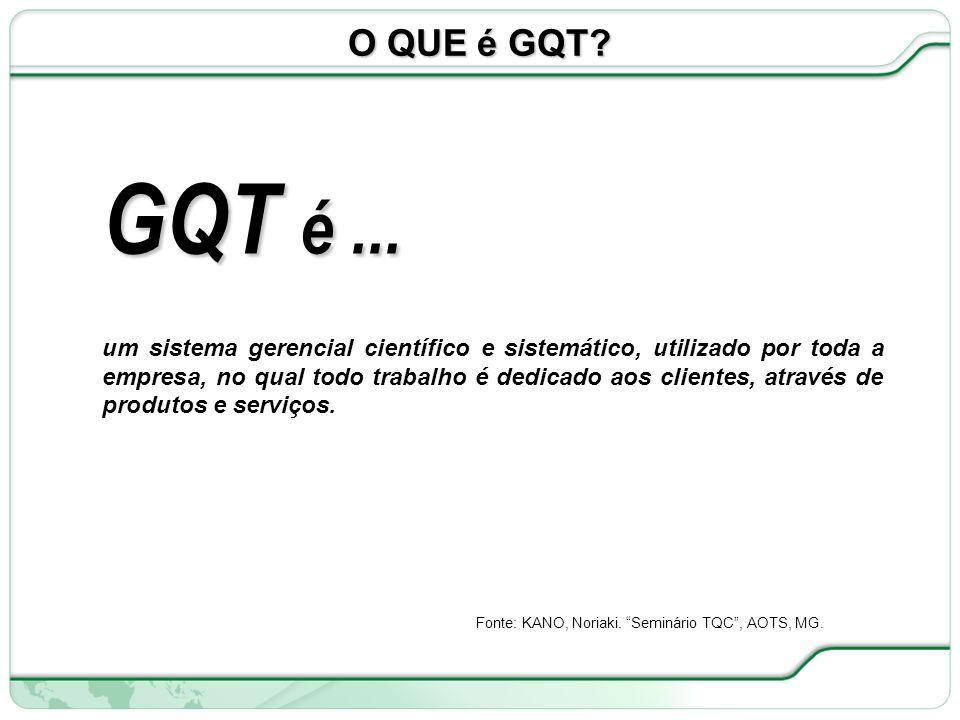 14 de 66 GQT é...