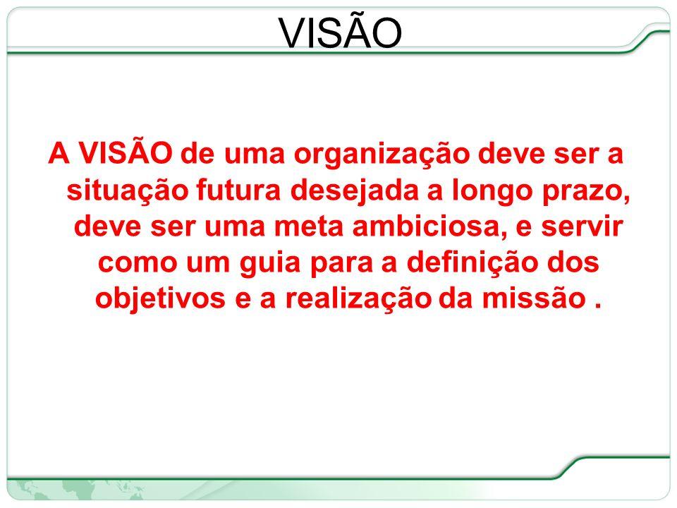 22 de 66 A VISÃO de uma organização deve ser a situação futura desejada a longo prazo, deve ser uma meta ambiciosa, e servir como um guia para a definição dos objetivos e a realização da missão.