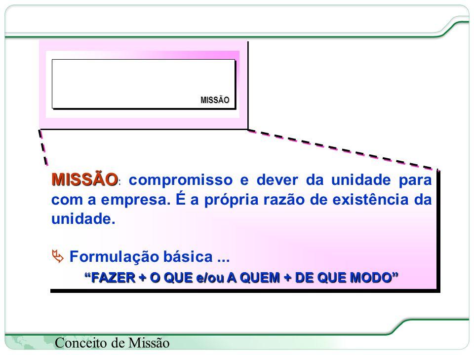 25 de 66 Conceito de Missão MISSÃOMISSÃO MISSÃO MISSÃO : compromisso e dever da unidade para com a empresa.