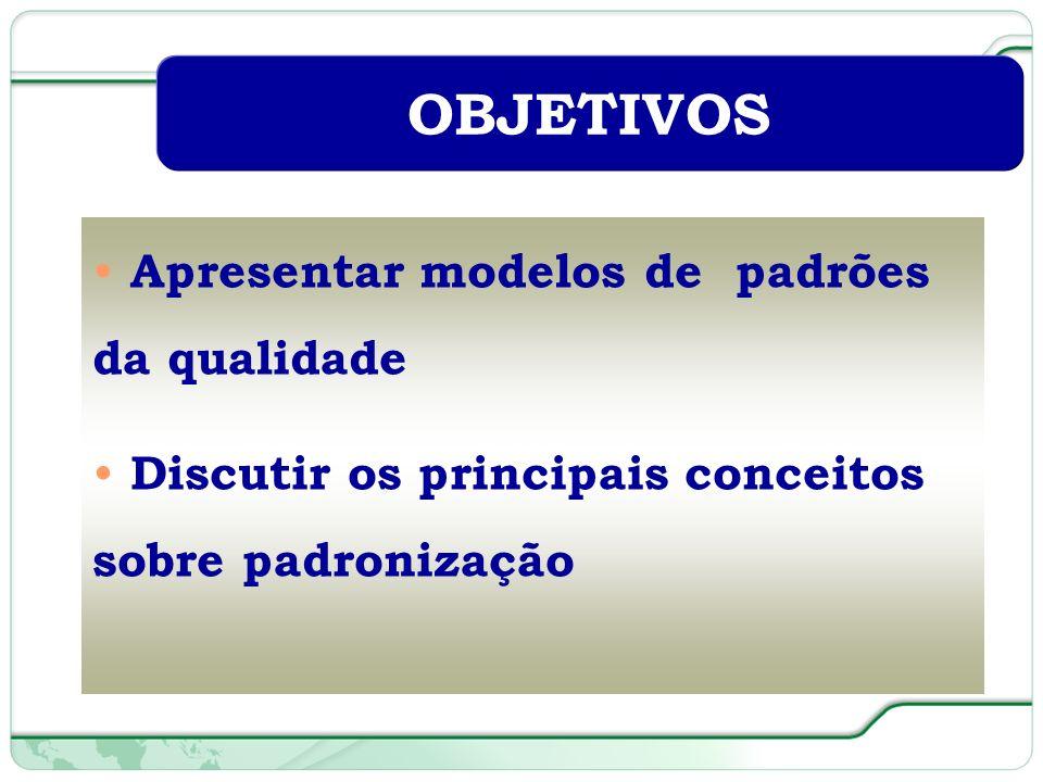 42 de 66 Apresentar modelos de padrões da qualidade Discutir os principais conceitos sobre padronização OBJETIVOS