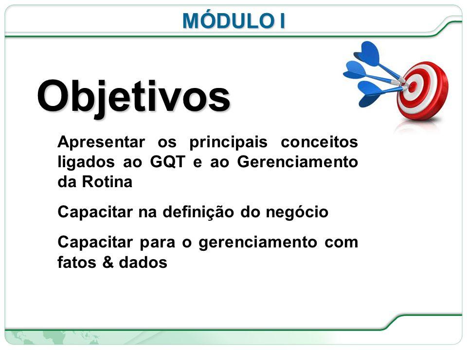 5 de 66 Objetivos Apresentar os principais conceitos ligados ao GQT e ao Gerenciamento da Rotina Capacitar na definição do negócio Capacitar para o gerenciamento com fatos & dados MÓDULO I