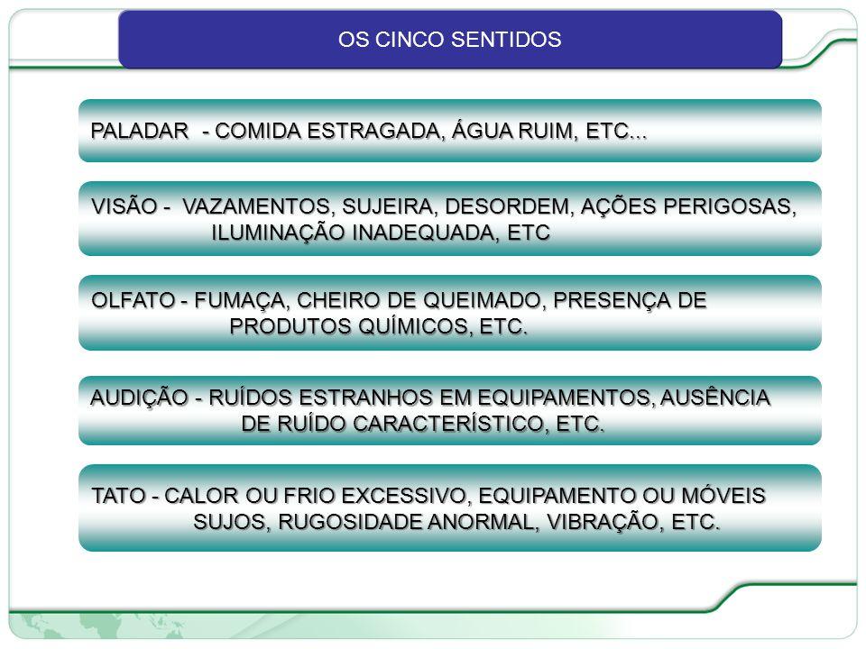 75 de 66 OS CINCO SENTIDOS PALADAR - COMIDA ESTRAGADA, ÁGUA RUIM, ETC...