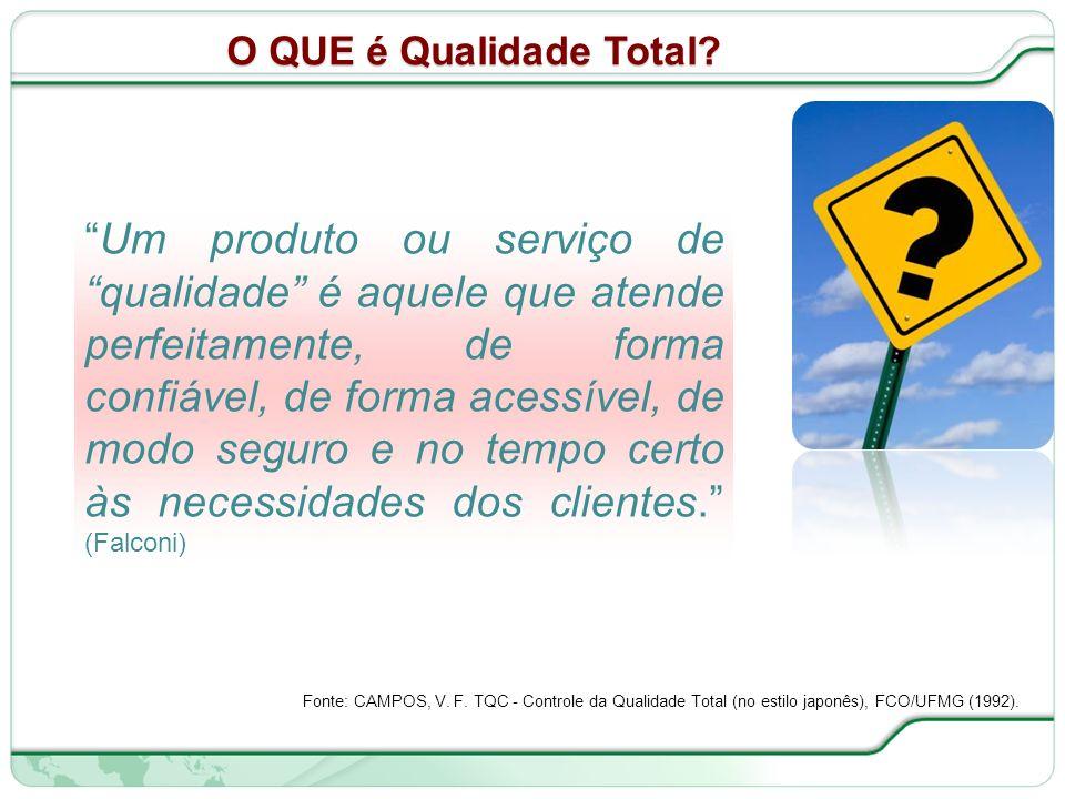 19 de 66 Responsabilidades na Estrutura Hierárquica rotina Fonte: CAMPOS, V.