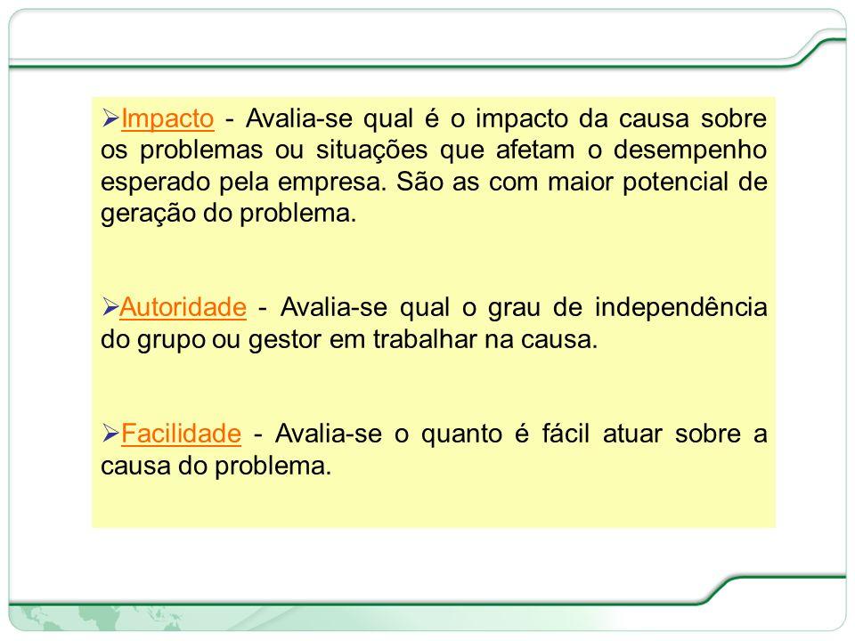 93 de 66 Impacto - Avalia-se qual é o impacto da causa sobre os problemas ou situações que afetam o desempenho esperado pela empresa.