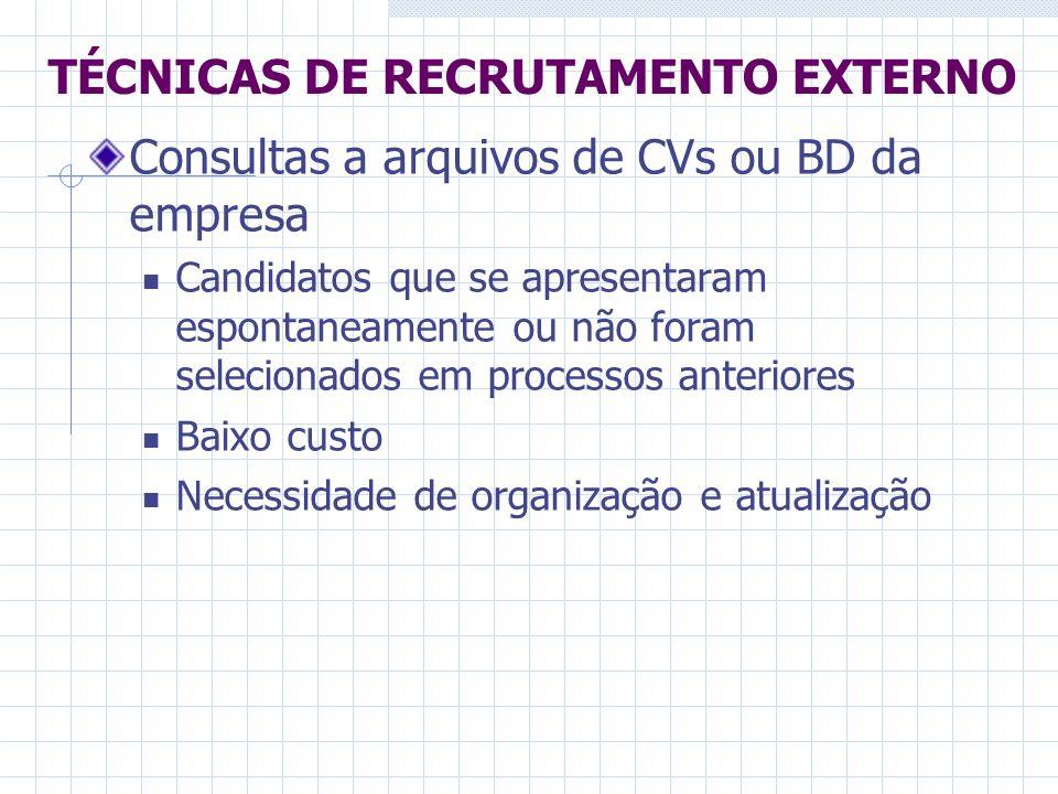 TÉCNICAS DE RECRUTAMENTO EXTERNO Consultas a arquivos de CVs ou BD da empresa Candidatos que se apresentaram espontaneamente ou não foram selecionados