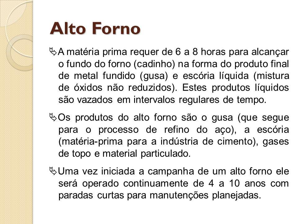 A matéria prima requer de 6 a 8 horas para alcançar o fundo do forno (cadinho) na forma do produto final de metal fundido (gusa) e escória líquida (mi