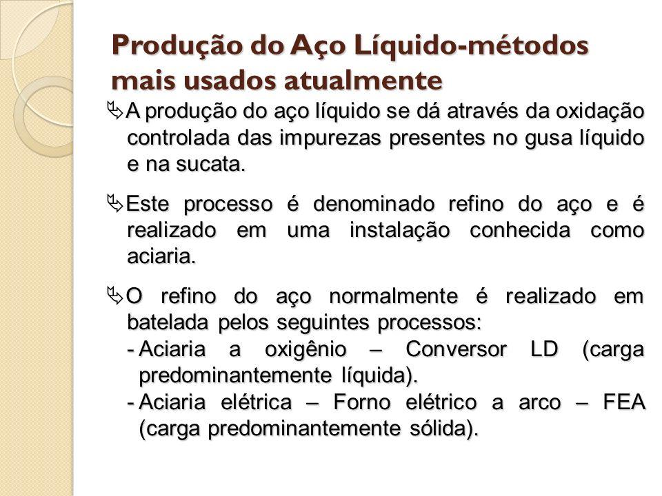 Produção do Aço Líquido-métodos mais usados atualmente A produção do aço líquido se dá através da oxidação controlada das impurezas presentes no gusa