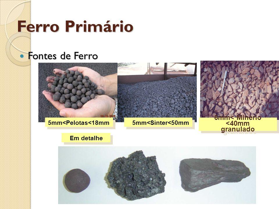 Ferro Primário Fontes de Ferro Fontes de Ferro 5mm<Pelotas<18mm 5mm<Sinter<50mm 6mm< Minério <40mm granulado Em detalhe