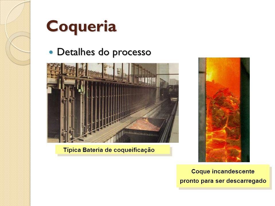 Coqueria Detalhes do processo Detalhes do processo Típica Bateria de coqueificação Coque incandescente pronto para ser descarregado Coque incandescent