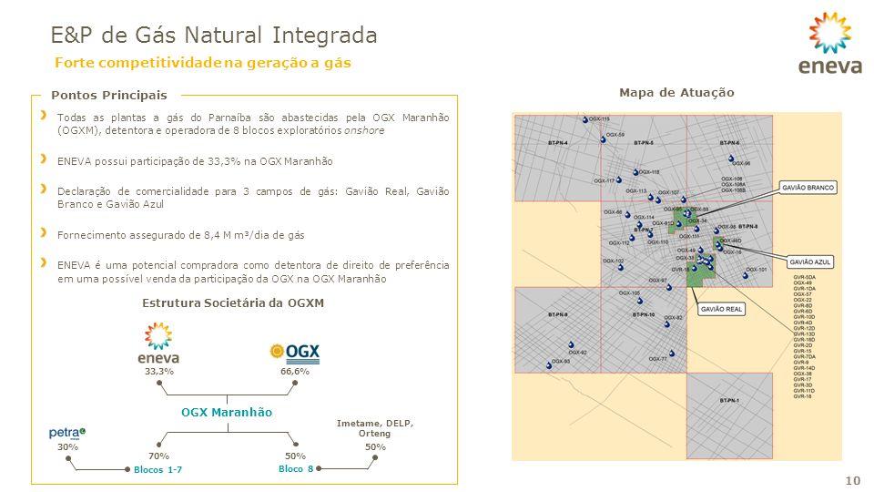 Todas as plantas a gás do Parnaíba são abastecidas pela OGX Maranhão (OGXM), detentora e operadora de 8 blocos exploratórios onshore ENEVA possui part