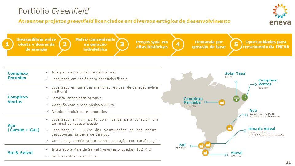 Complexo Parnaíba Integrado à produção de gás natural Localizado em região com benefícios fiscais Complexo Ventos Localizado em uma das melhores regiõ