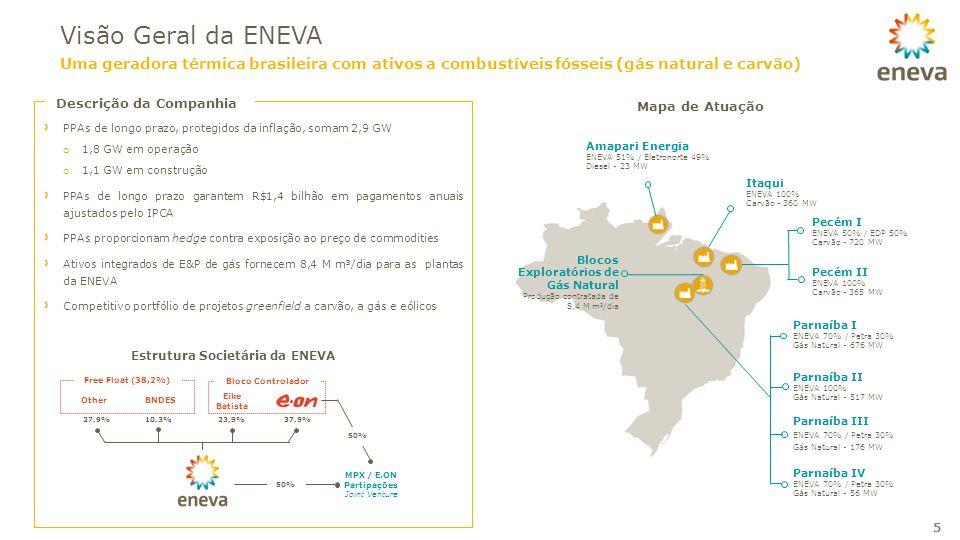 Uma geradora térmica brasileira com ativos a combustíveis fósseis (gás natural e carvão) Visão Geral da ENEVA PPAs de longo prazo, protegidos da infla