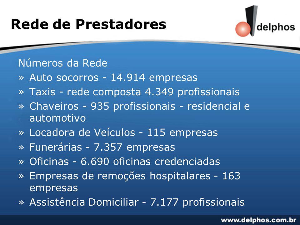 Rede de Prestadores Números da Rede »Auto socorros - 14.914 empresas »Taxis - rede composta 4.349 profissionais »Chaveiros - 935 profissionais - resid
