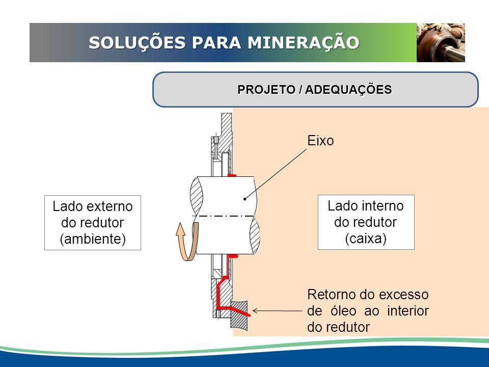 ADEQUAÇÃO EM REDUTORES PROJETO / ADEQUAÇÕES Eixo Retorno do excesso de óleo ao interior do redutor Lado interno do redutor (caixa) Lado externo do red