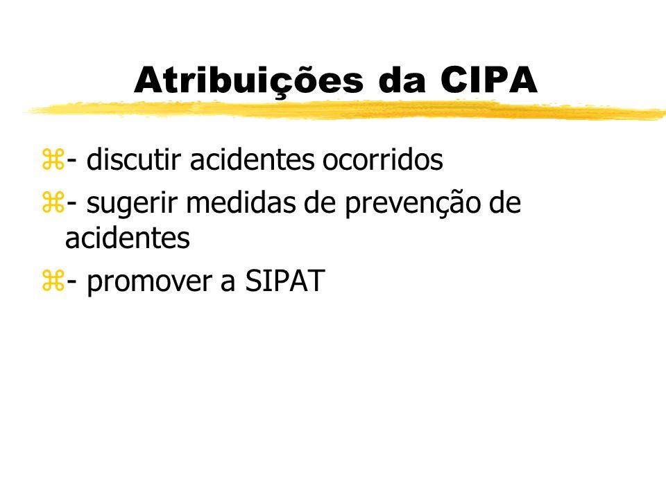 Organização da CIPA z- Objetivo z- Constituição z- Organização