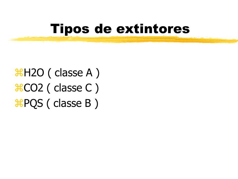Classes de Incêndios z- classe A ( papel, madeira, plástico ) z- classe B ( líquidos inflamáveis ) z- classe C ( equipamentos elétricos energizados )