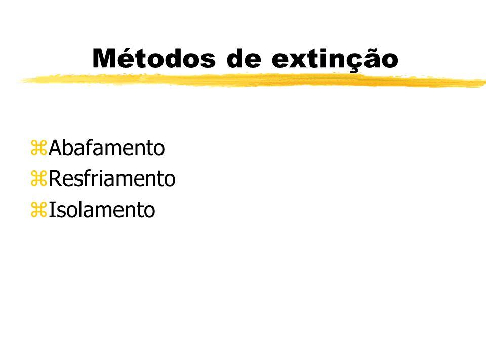 Tipos de extintores zH2O ( classe A ) zCO2 ( classe C ) zPQS ( classe B )