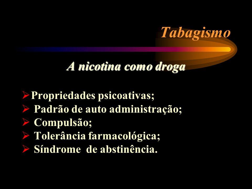 Tabagismo A nicotina como droga Propriedades psicoativas; Padrão de auto administração; Compulsão; Tolerância farmacológica; Síndrome de abstinência.