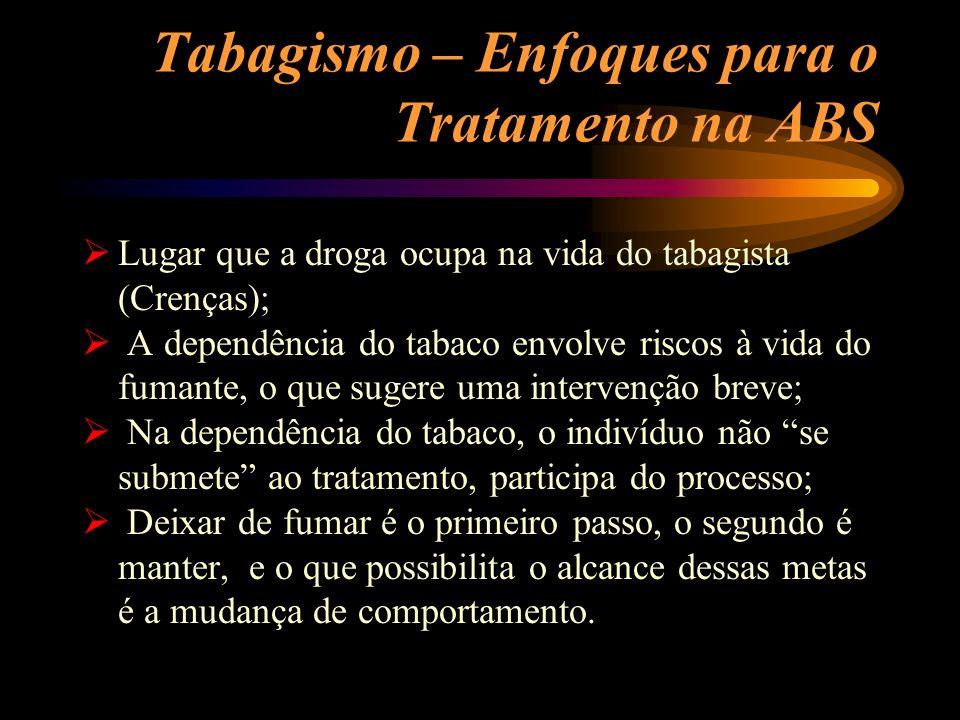Tabagismo – Enfoques para o Tratamento na ABS Lugar que a droga ocupa na vida do tabagista (Crenças); A dependência do tabaco envolve riscos à vida do