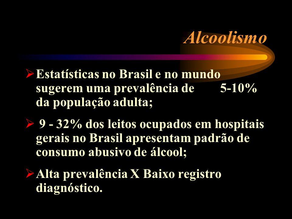 Alcoolismo Estatísticas no Brasil e no mundo sugerem uma prevalência de 5-10% da população adulta; 9 - 32% dos leitos ocupados em hospitais gerais no