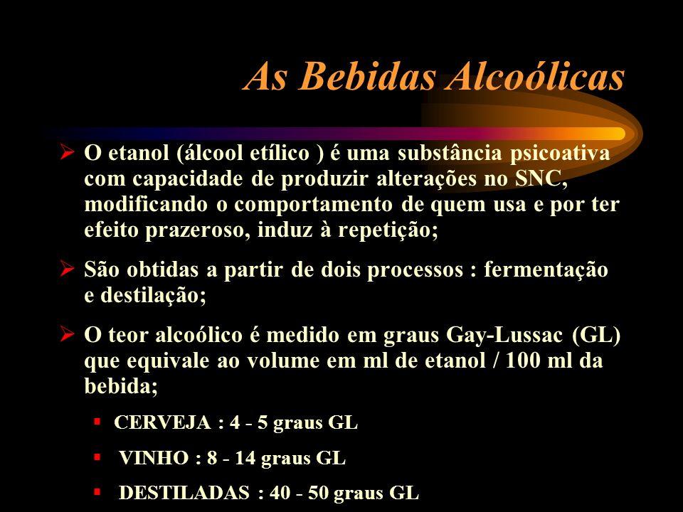 As Bebidas Alcoólicas O etanol (álcool etílico ) é uma substância psicoativa com capacidade de produzir alterações no SNC, modificando o comportamento