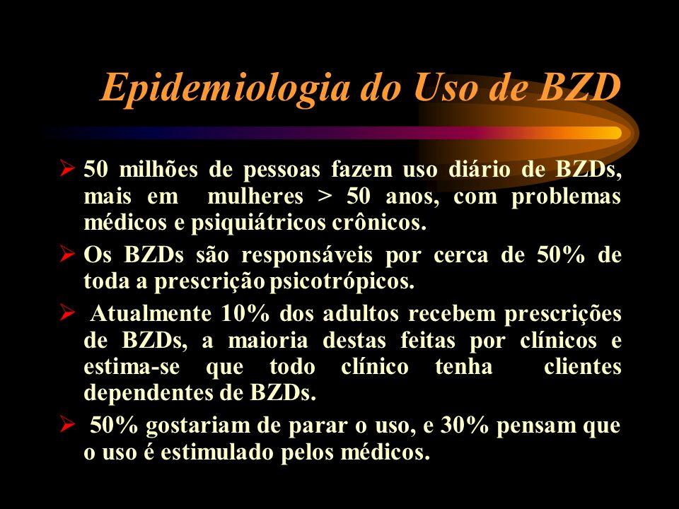 Epidemiologia do Uso de BZD 50 milhões de pessoas fazem uso diário de BZDs, mais em mulheres > 50 anos, com problemas médicos e psiquiátricos crônicos