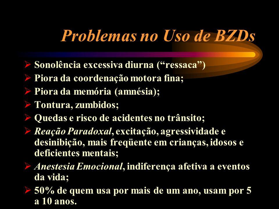Problemas no Uso de BZDs Sonolência excessiva diurna (ressaca) Piora da coordenação motora fina; Piora da memória (amnésia); Tontura, zumbidos; Quedas
