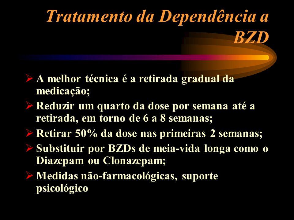 Tratamento da Dependência a BZD A melhor técnica é a retirada gradual da medicação; Reduzir um quarto da dose por semana até a retirada, em torno de 6