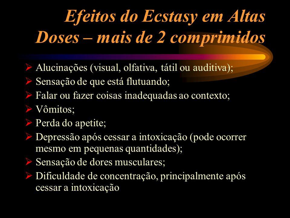 Efeitos do Ecstasy em Altas Doses – mais de 2 comprimidos Alucinações (visual, olfativa, tátil ou auditiva); Sensação de que está flutuando; Falar ou