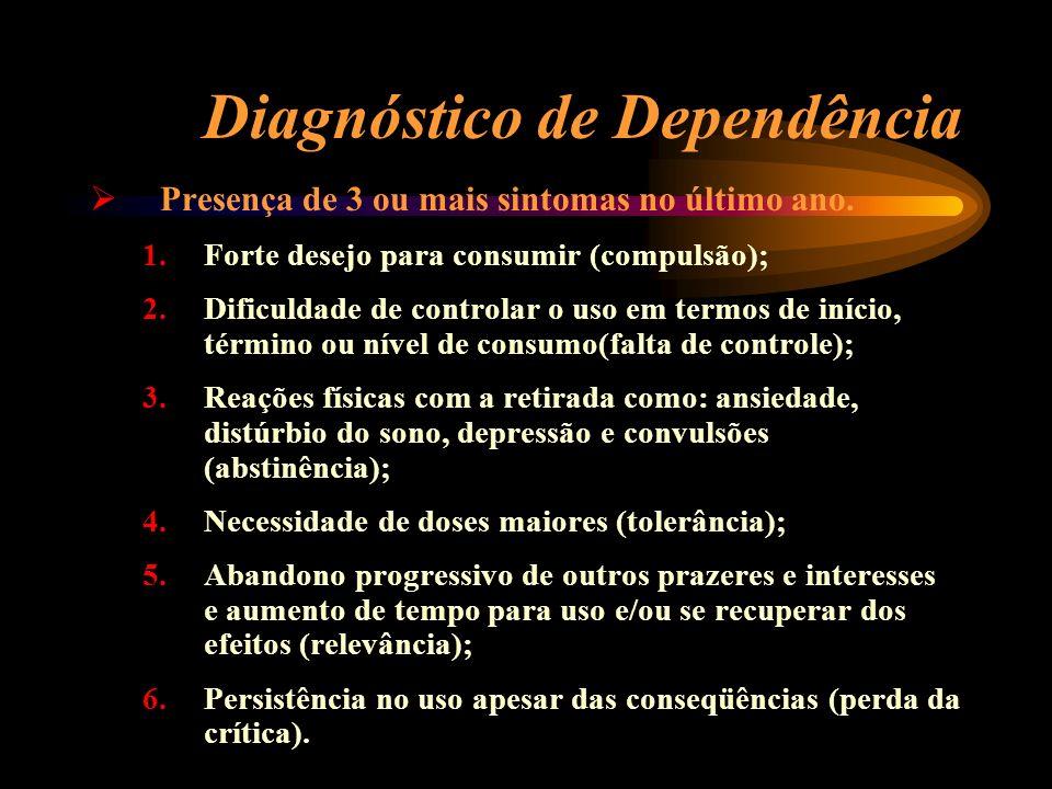 Diagnóstico de Dependência Presença de 3 ou mais sintomas no último ano. 1.Forte desejo para consumir (compulsão); 2.Dificuldade de controlar o uso em