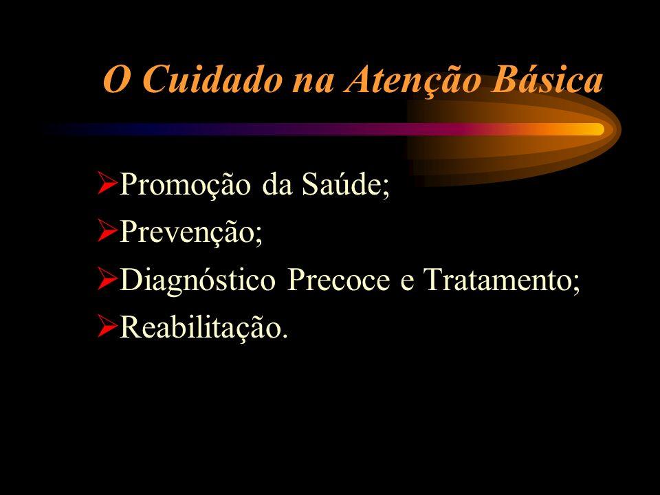 O Cuidado na Atenção Básica Promoção da Saúde; Prevenção; Diagnóstico Precoce e Tratamento; Reabilitação.