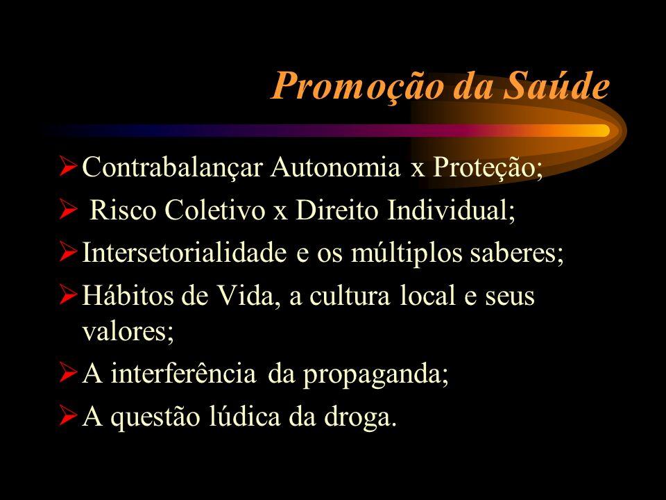 Promoção da Saúde Contrabalançar Autonomia x Proteção; Risco Coletivo x Direito Individual; Intersetorialidade e os múltiplos saberes; Hábitos de Vida