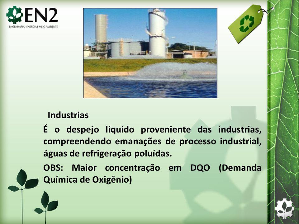 Industrias É o despejo líquido proveniente das industrias, compreendendo emanações de processo industrial, águas de refrigeração poluídas. OBS: Maior