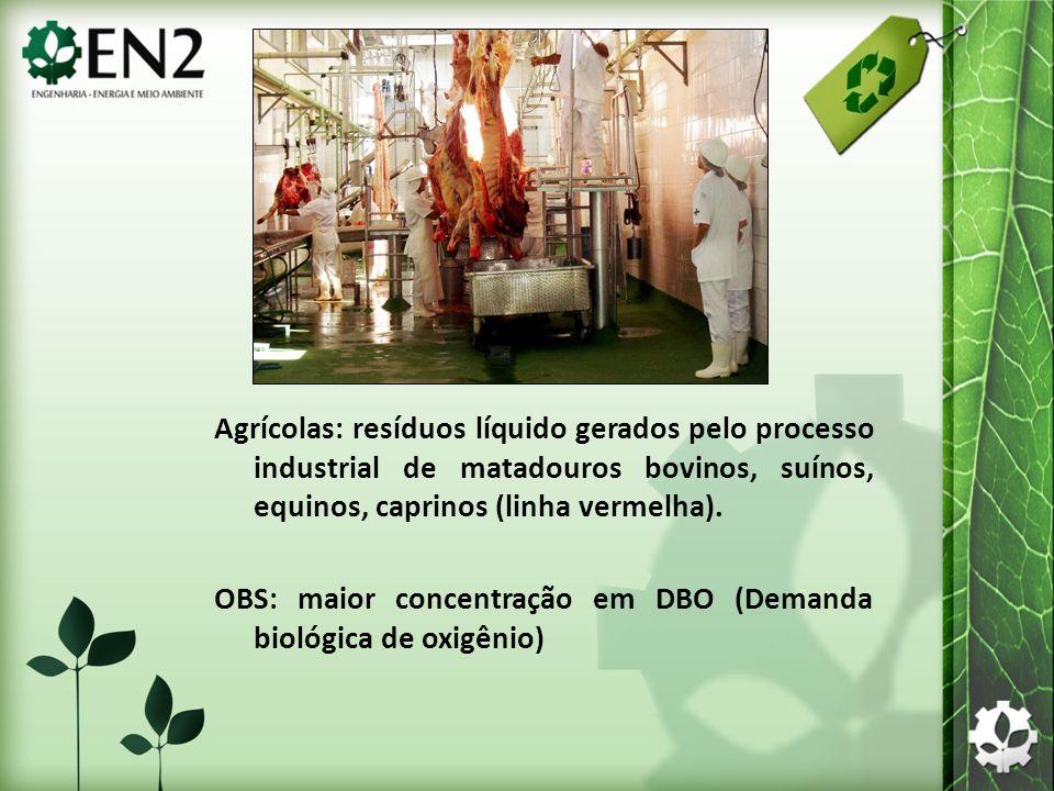 Agrícolas: resíduos líquido gerados pelo processo industrial de matadouros bovinos, suínos, equinos, caprinos (linha vermelha). OBS: maior concentraçã
