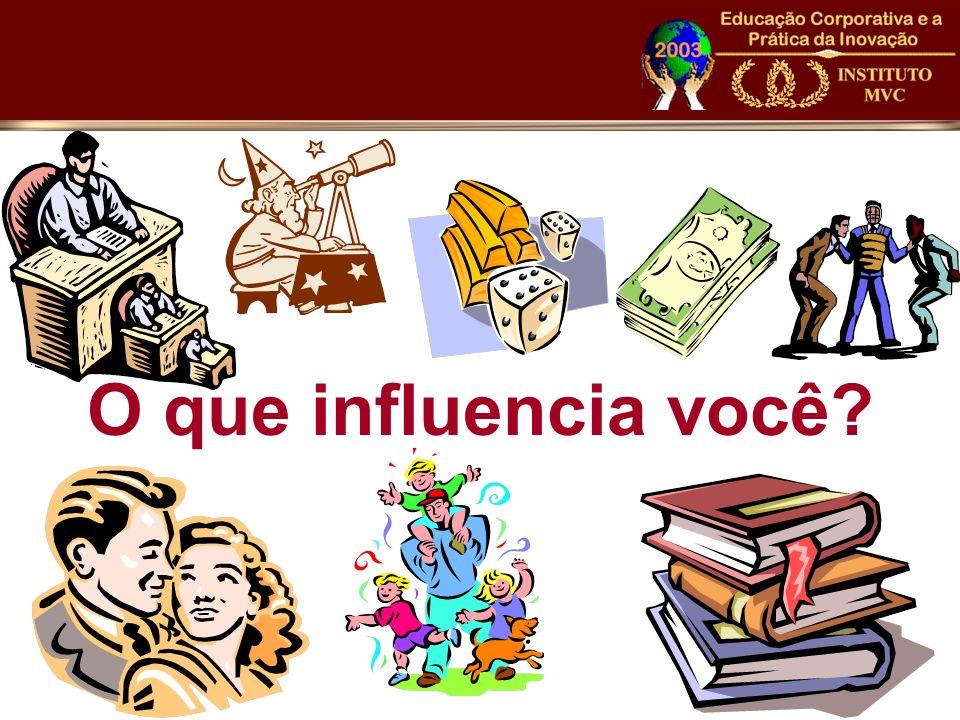 O que influencia você?