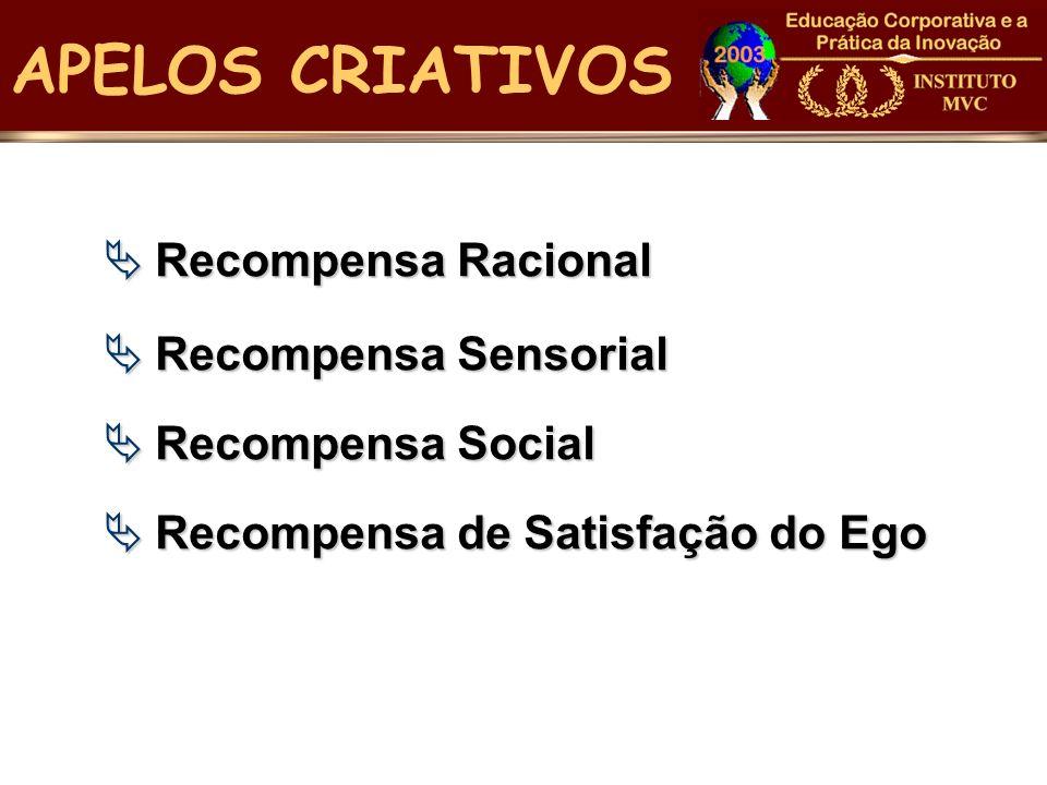 Recompensa Racional Recompensa Racional Recompensa Sensorial Recompensa Sensorial Recompensa Social Recompensa Social Recompensa de Satisfação do Ego