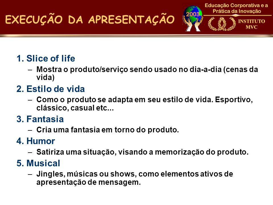 EXECUÇÃO DA APRESENTAÇÃO 1. Slice of life –Mostra o produto/serviço sendo usado no dia-a-dia (cenas da vida) 2. Estilo de vida –Como o produto se adap