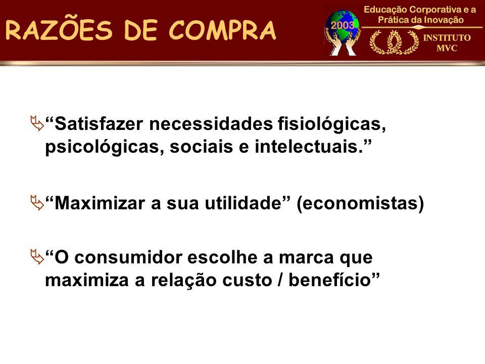 RAZÕES DE COMPRA Satisfazer necessidades fisiológicas, psicológicas, sociais e intelectuais. Maximizar a sua utilidade (economistas) O consumidor esco
