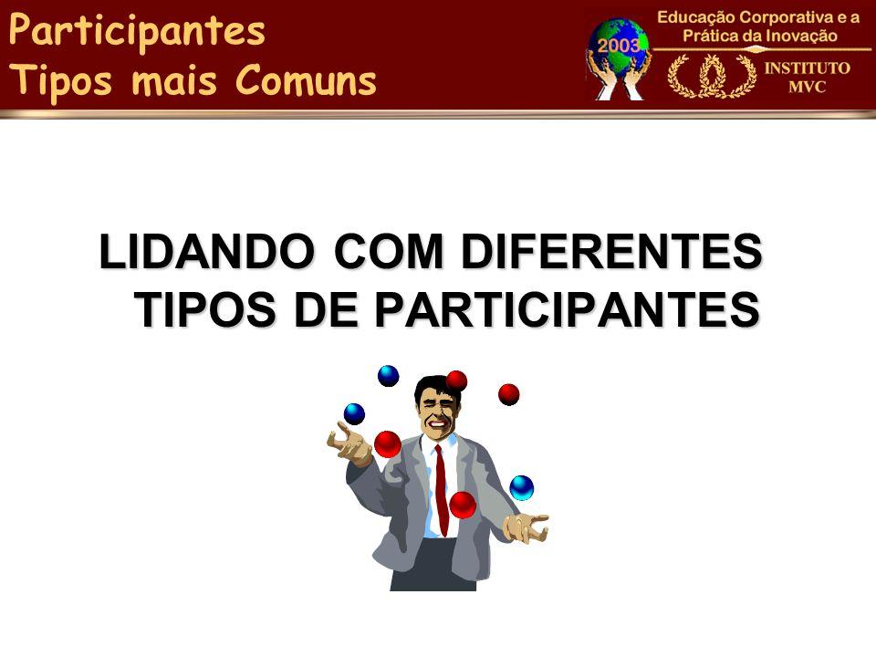LIDANDO COM DIFERENTES TIPOS DE PARTICIPANTES Participantes Tipos mais Comuns