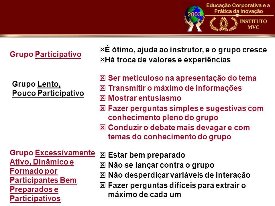 Grupo Participativo É ótimo, ajuda ao instrutor, e o grupo cresce ý Há troca de valores e experiências ýSer meticuloso na apresentação do tema ýTransm