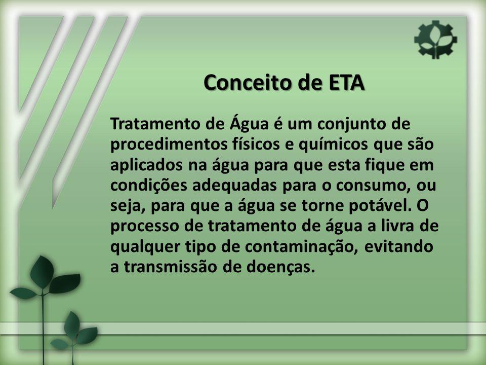 Conceito de ETA Conceito de ETA Tratamento de Água é um conjunto de procedimentos físicos e químicos que são aplicados na água para que esta fique em