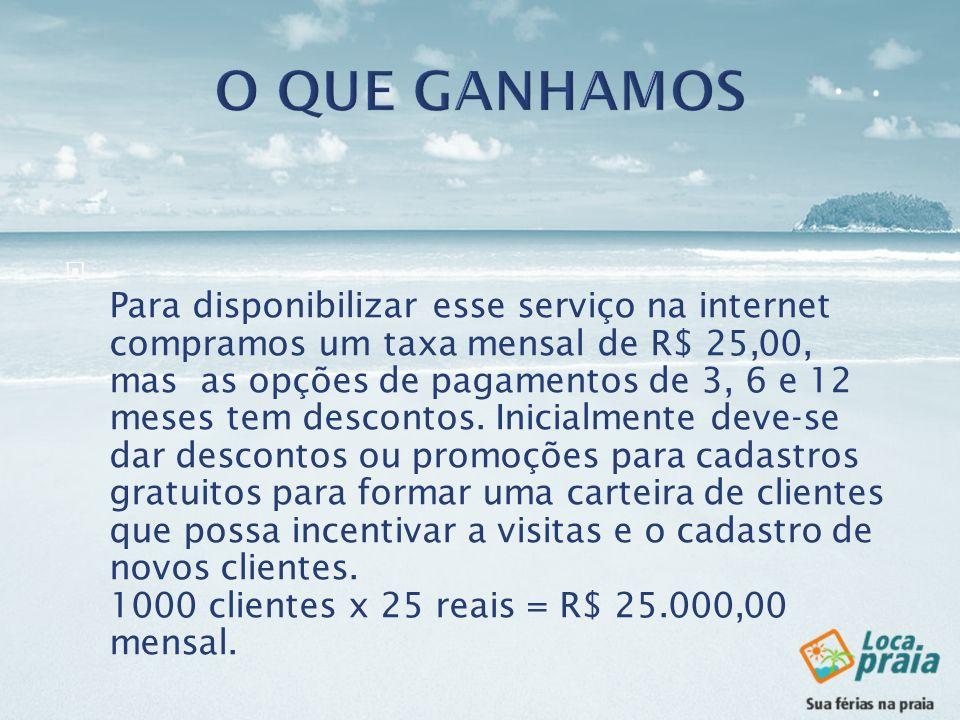 Para disponibilizar esse serviço na internet compramos um taxa mensal de R$ 25,00, mas as opções de pagamentos de 3, 6 e 12 meses tem descontos. Inici