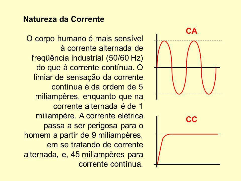 Natureza da Corrente O corpo humano é mais sensível à corrente alternada de freqüência industrial (50/60 Hz) do que à corrente contínua.