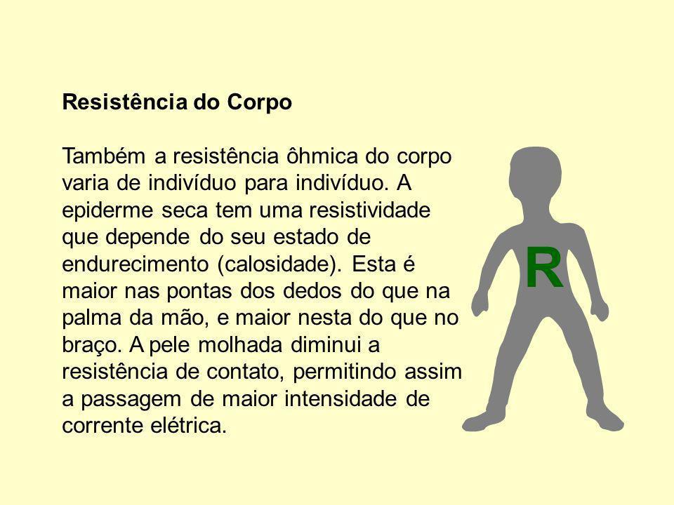 Resistência do Corpo Também a resistência ôhmica do corpo varia de indivíduo para indivíduo.