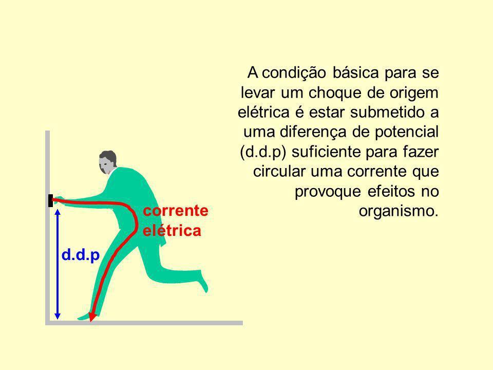 d.d.p corrente elétrica A condição básica para se levar um choque de origem elétrica é estar submetido a uma diferença de potencial (d.d.p) suficiente para fazer circular uma corrente que provoque efeitos no organismo.